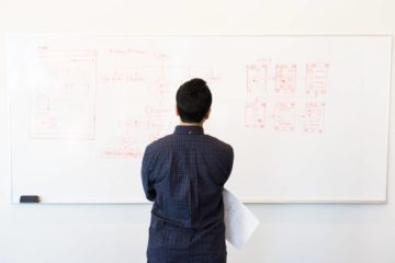 How to Write a Business Plan for a Mobile App