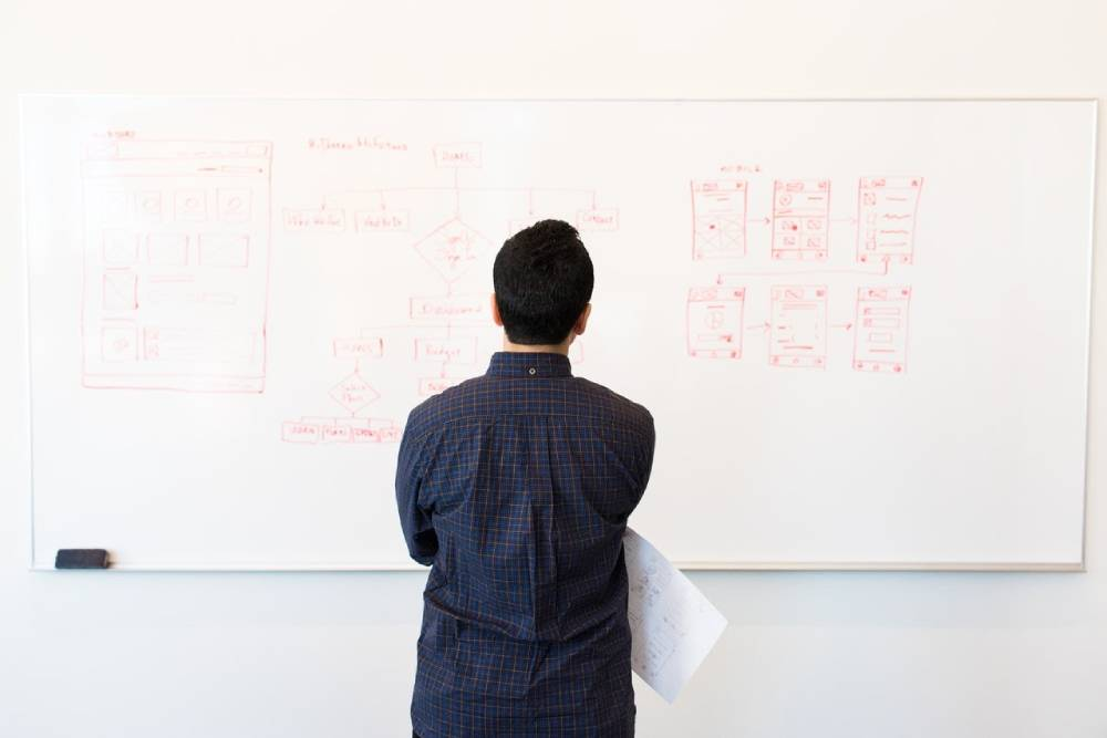Business Plan for a Mobile App